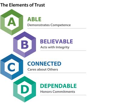 Building-Trust-model_Graphic_440x341